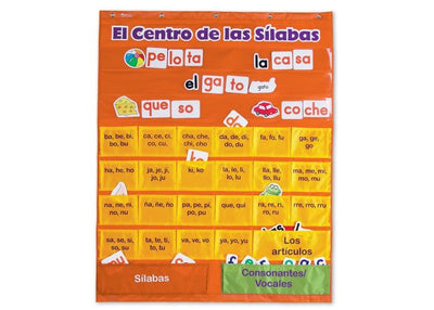 El Centro de las Silabas (Spanish Syllables) Pocket Chart