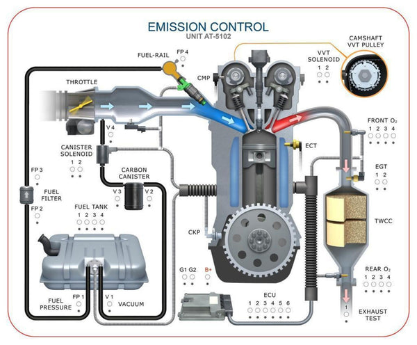 At 5102 Emission Control Module Degem Us