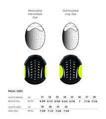 Kep Italia Size Guide Head Shapes