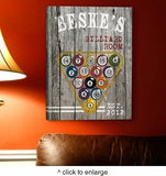 Personalized Man Cave Canvas Prints - Man Cave Ideas  - 1