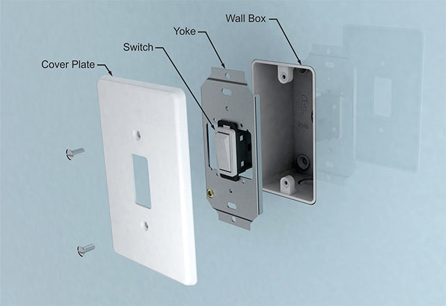 Crabtree Classic Single Lever Switch Terminology