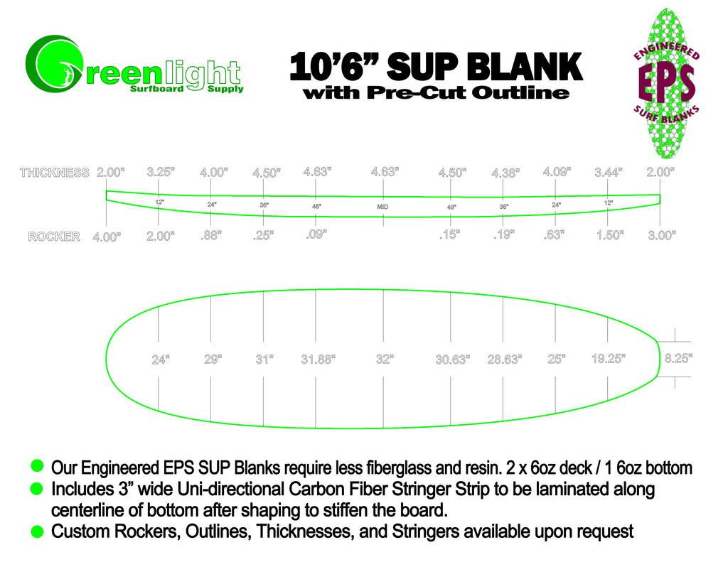 "10'6"" EPS Foam Stand Up Paddleboard Shaping blank - Build a SUP"