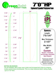 EPS-Foam-Surfboard-Blank-How-to-make-surfboards-FL, SC, NC, VA, GA, TX