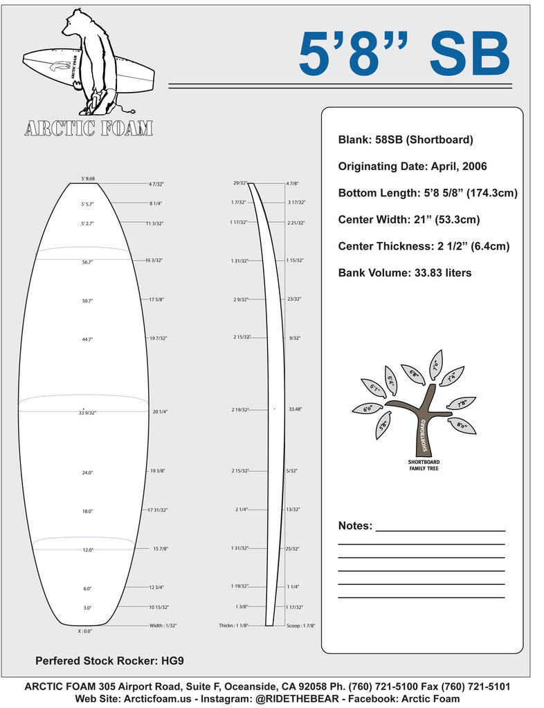 Arctic Surfboard Shaping Foam Blank 58SB