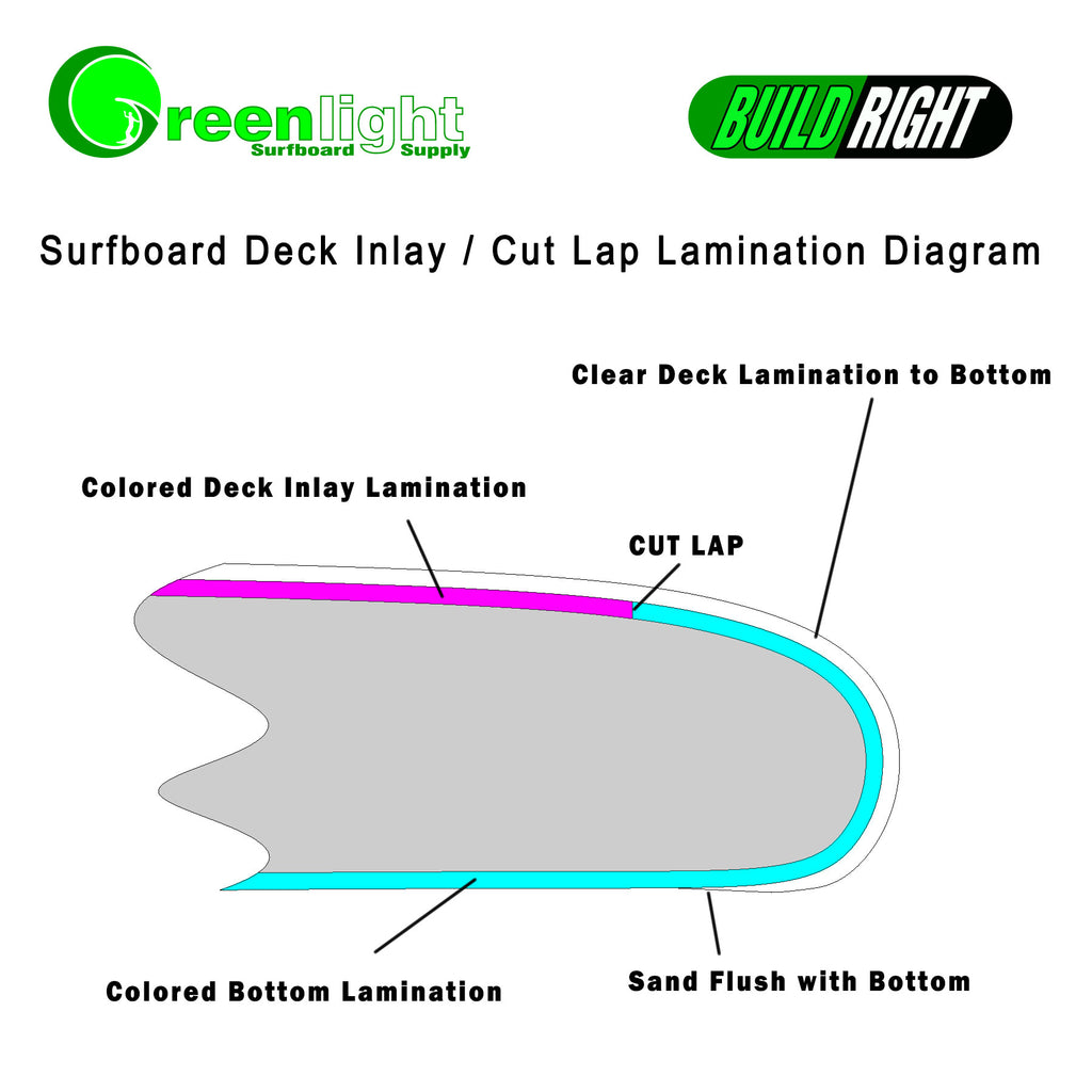 Surfboard deck inlay cut lap lamination diagram