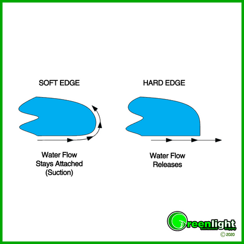 Surfboard Design - Surfboard Rail Tuck Suction, Control, and water release