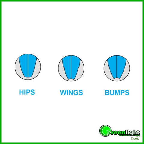 Surfboard Design - Surfboard wings, hips and bumps for surfing