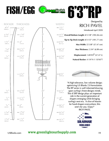 US BLANKS 63RP Surfboard Shaping Blank