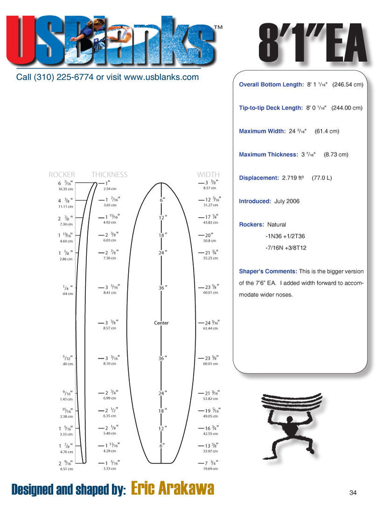 US Blanks 81EA Surfboard Blank
