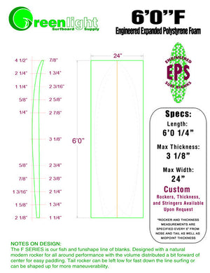[F SERIES] EPS Foam Surfboard Blanks : Fish, Eggs, & Funshapes - Our Most Popular Style Surfboard Blanks
