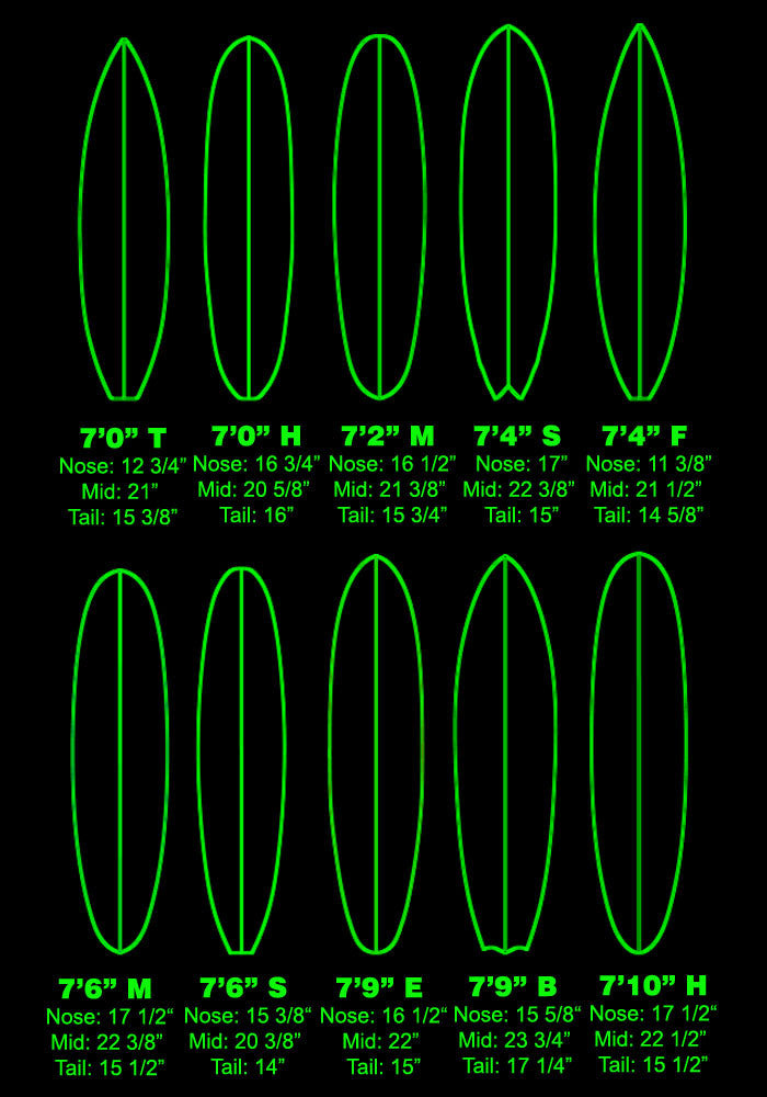 image regarding Printable Surfboard Templates named Surfboard Templates Greenlight Surf Deliver