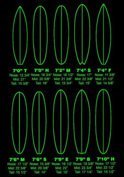 Surfboard templates greenlight surf supply surfboard outline templates 70 pronofoot35fo Image collections