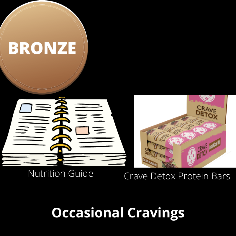 Bronze Sugar Detox Nutrition Plan