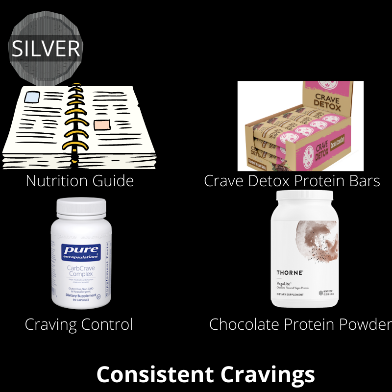 Silver Sugar Detox Nutrition Plan