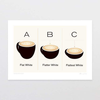 Glenn Jones Art Coffee Knowledge Art Print Art Print A4 Print / Unframed