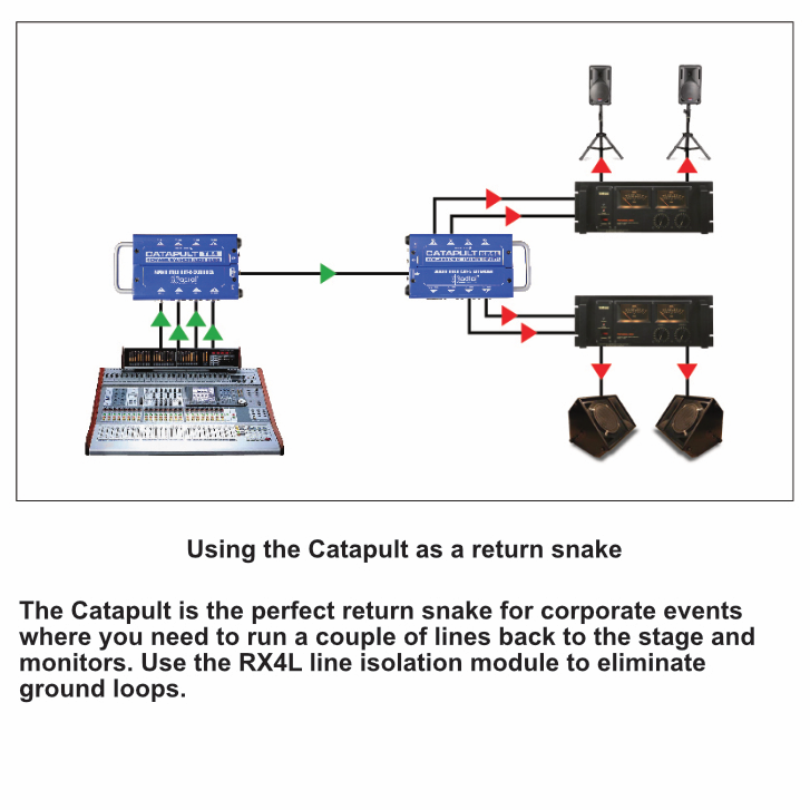 Radial Catapult 4 Channel Cat 5 Audio Snake Groove Chapel