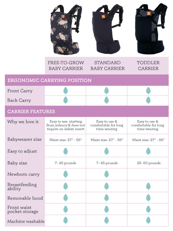 Tula Baby Carrier chart