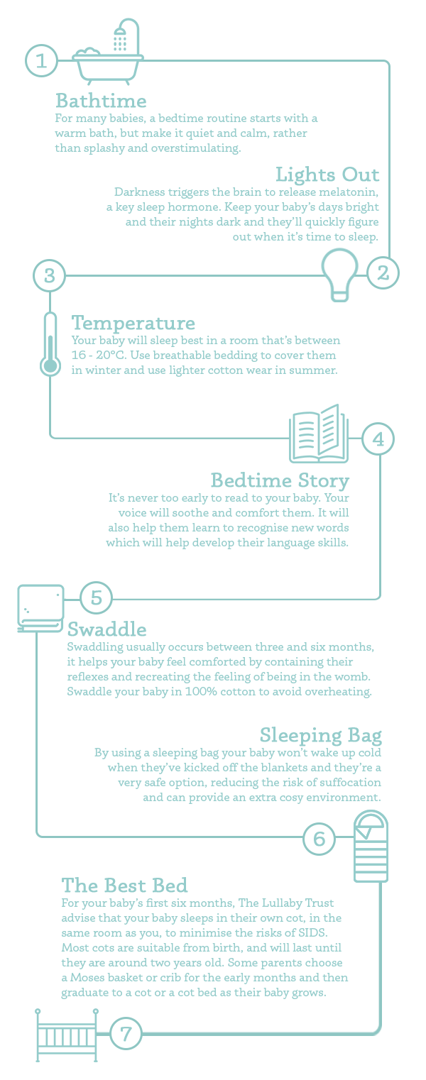 Create the perfect bedtime routine