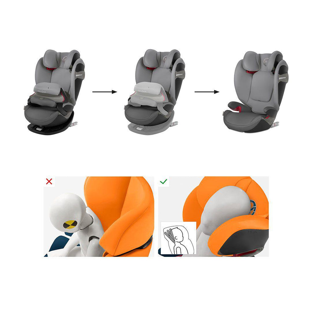 Cybex Pallas S-Fix Car Seat - Premium Black-Car Seats- Natural Baby Shower