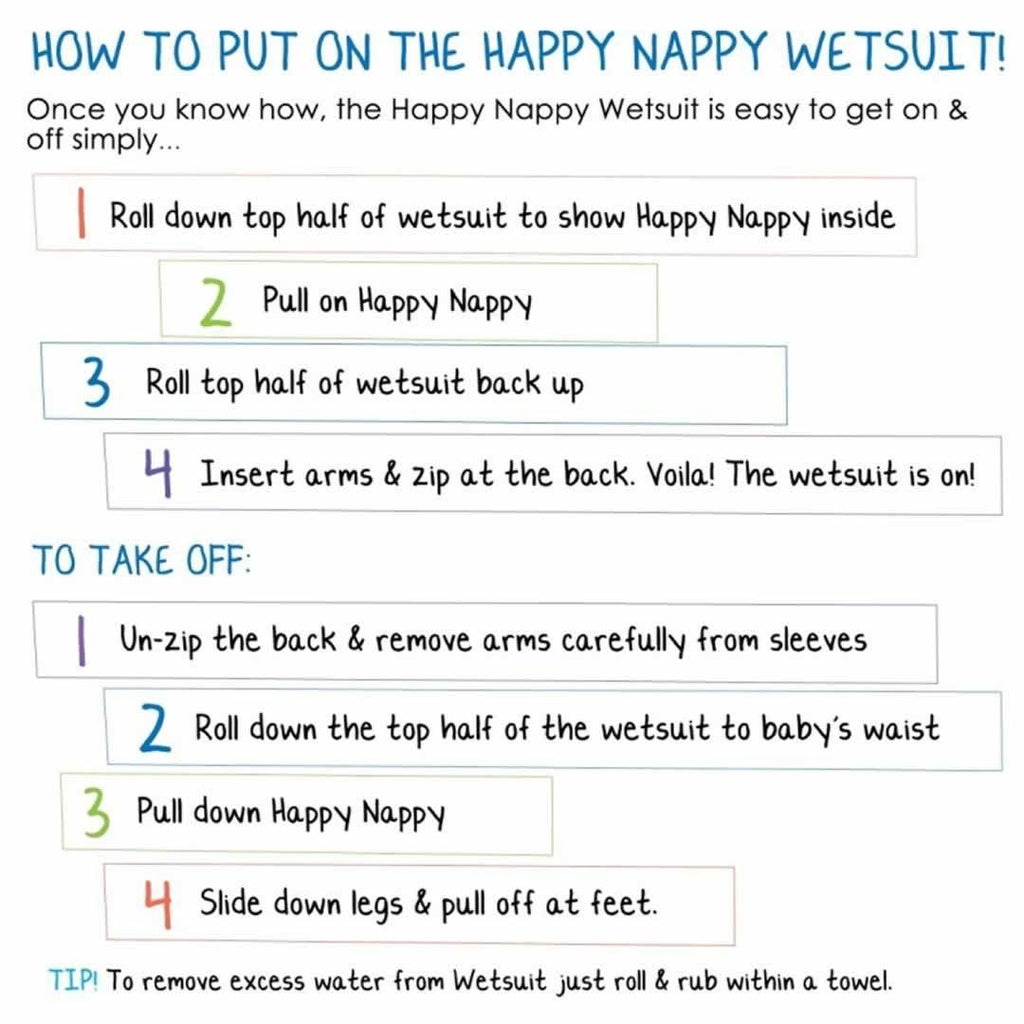 Splash About Happy Nappy Wetsuit - Vintage Moby How To