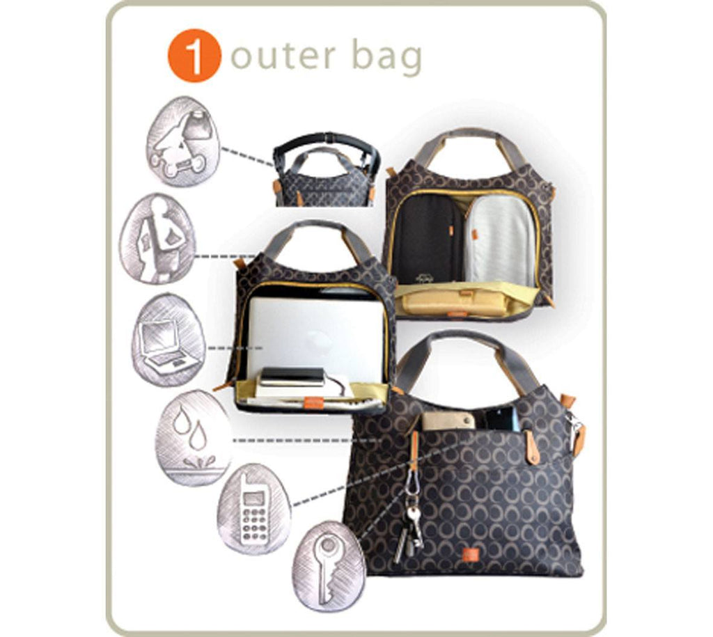Changing Bags - PacaPod Changing Bag - Napier - Fossil