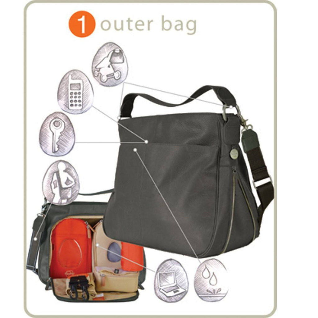 Changing Bags - PacaPod Changing Bag - Sydney - Charcoal