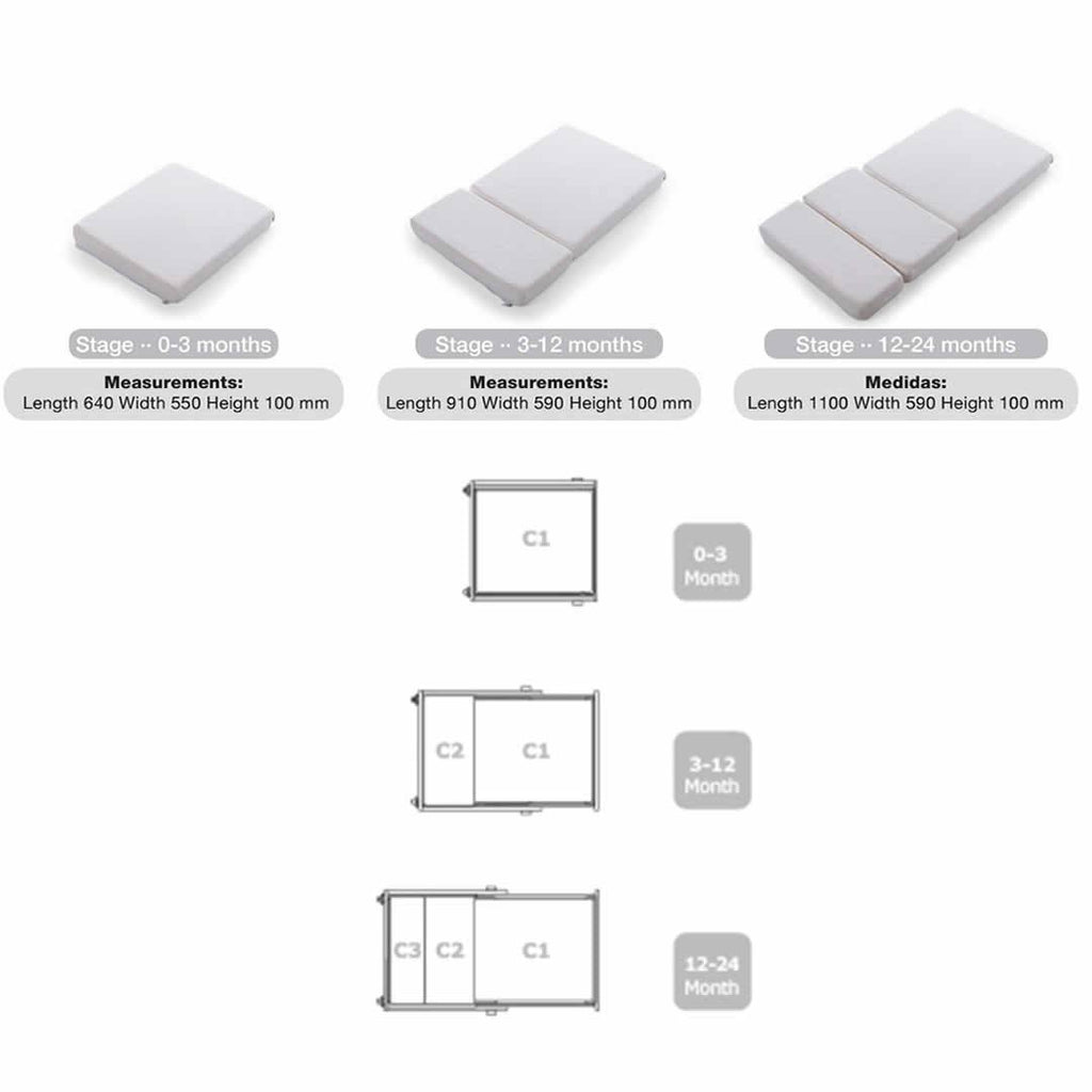 Mattresses - Moodelli Babybox Modular Mattress
