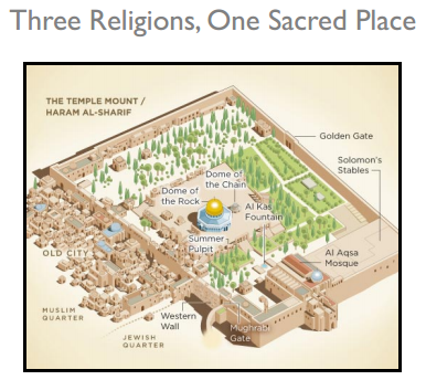 Three Religions, One Sacred Place (Section : Ongoing)