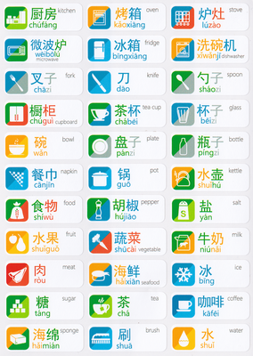 Chinese Language Learning Decals