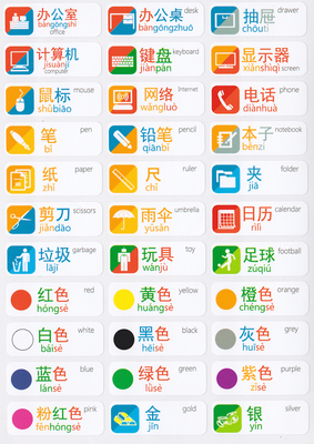Learn Chinese with Stickers