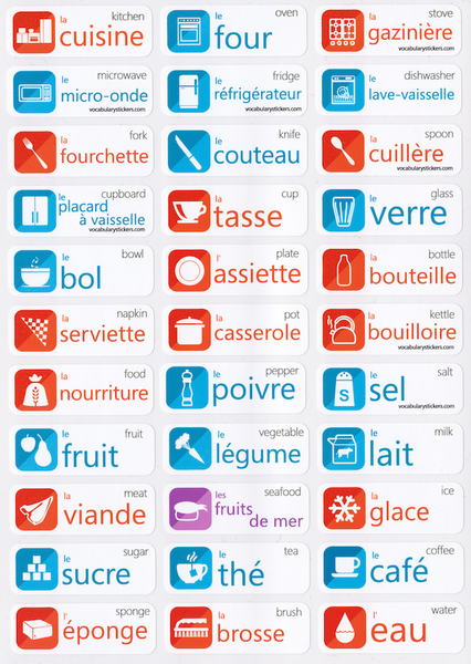 French Language Learning Stickers