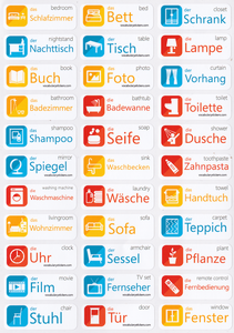 German Language Learning Labels
