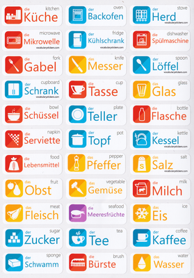 German Language Learning Decals