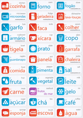 Portuguese Learning Stickers