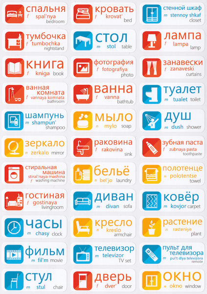 Your Russian Vocabulary Words 66