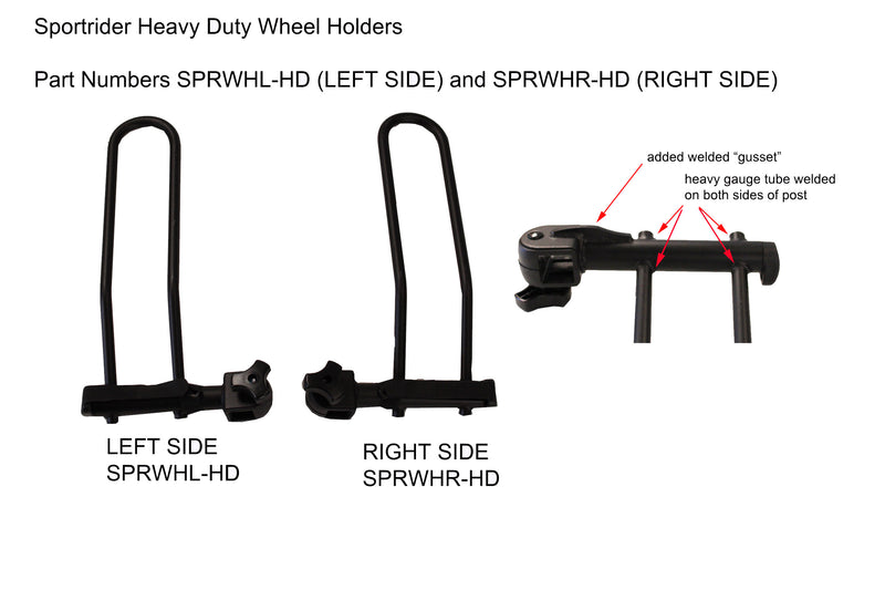 Right side E-Bike Wheel Holder