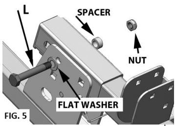 MAIN BEAM/FRAME HARDWARE FOR RV RIDER
