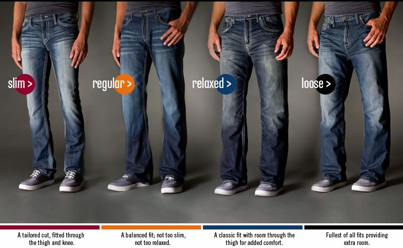 Apr 20,  · Slim Fit Jeans - In my opinion, the best jeans option on the market for the majority of men. These jeans are more cut to the leg and show off your figure in a good way.