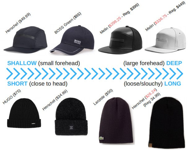 Men's Christmas Hats and Toques