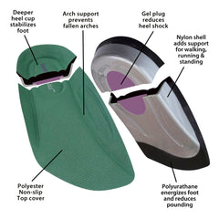 Insoles For Plantar Fasciitis