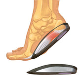 Insoles For Flat Feet | Insoles For Shin Splints