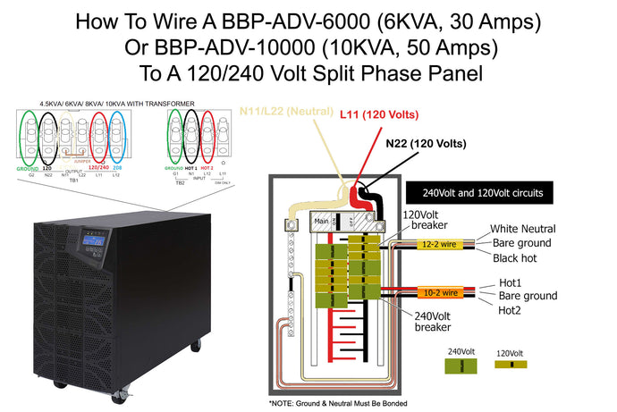 How To Wire A Battery Backup UPS To An Electrical Panel