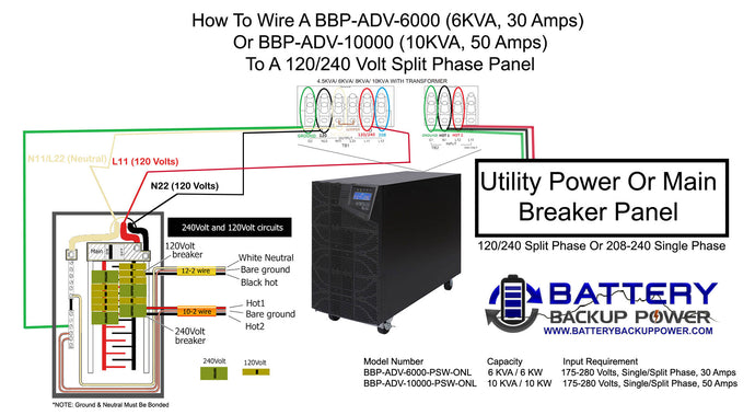 Wiring A Battery Backup Power UPS To A Subpanel