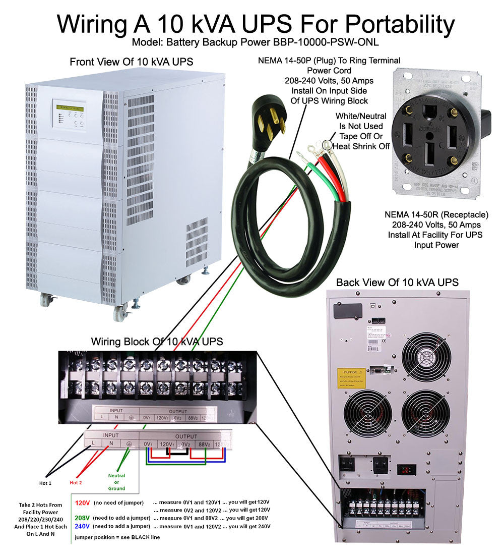 Wiring A 10 Kva Ups For Portability Battery Backup Power Inc