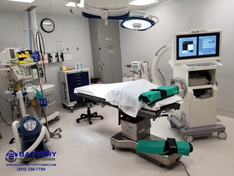 OR Operating Room Running On Backup Power
