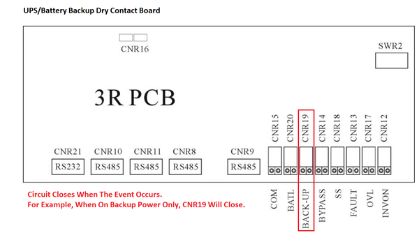 BBP-3P Dry Contact Board