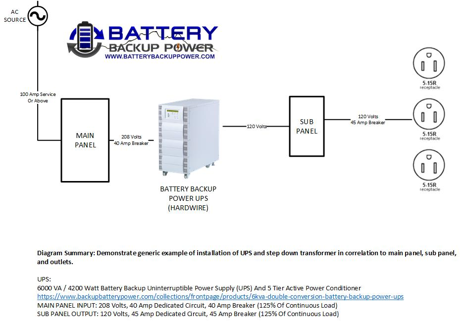 wiring diagrams for hardwire ups battery backup power, inc Receptacle Wiring Diagram Examples hardwire ups wiring diagram 6kva 240 volt input 120 volt output receptacle wiring diagram examples