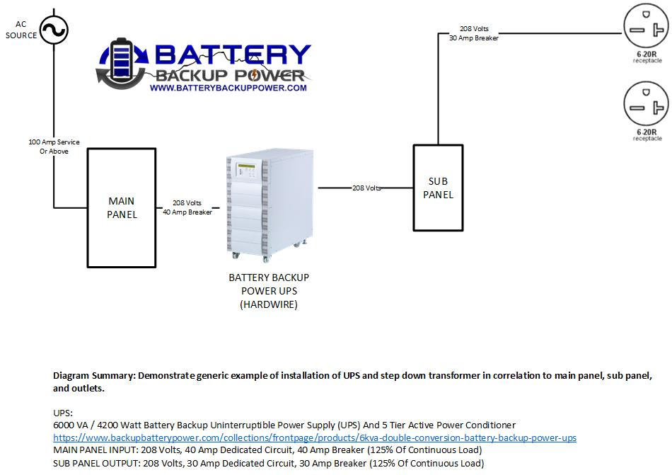 wiring diagrams for hardwire ups battery backup power inc hardwire ups wiring diagram 6kva 208 volt input 208 volt output