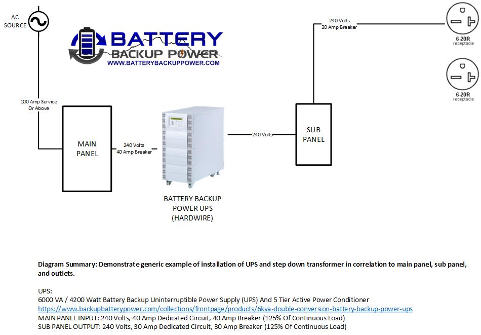 wiring diagrams for hardwire ups battery backup power inc hardwire ups wiring diagram 6kva 240 volt input 240 volt output