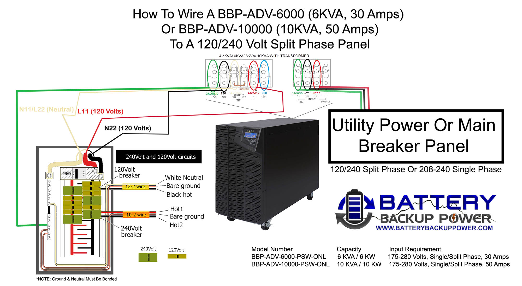 [SCHEMATICS_48EU]  Wiring Diagrams For Hardwire UPS – Battery Backup Power, Inc. | 208 Volt Wiring Diagram |  | Battery Backup Power, Inc.